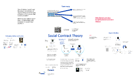 Copy of Social Contract Theory