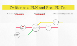 Twitter as a PLN and Free PD Tool
