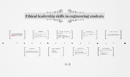 How can ethical leadership skills be built  into a universit