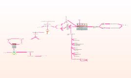 Los anticuerpos sus ligandos y sus receptores