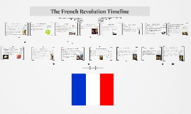 Copy of The French Revolution Timeline