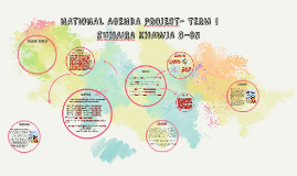 NATIONAL AGENDA PROJECT- TERM 1
