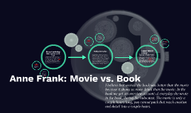 Anne Frank: Movie vs. Book