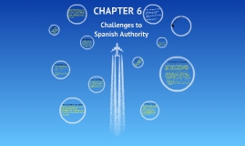 Copy of Copy of Chapter 6  Challenges to Spanish Authority