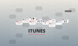 ITUNES PUBLISHER CASE STUDY