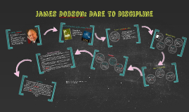 James Dobson: Dare to Discipline