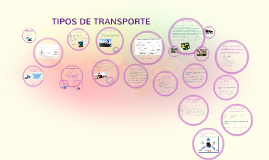 Copy of TIPOS DE TRANSPORTE