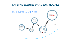 Safety precautions of quakes