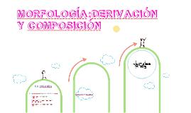 Copy of FORMACION DE PALABRAS