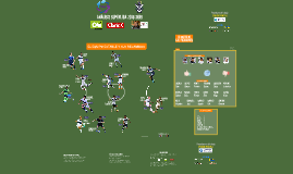 Análisis GIMNASIA Superliga 2018-19