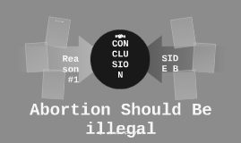 Abortion Should Be illegal