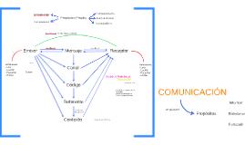 TP 1 - BERLO - TEORÍA DE LA COMUNICACIÓN
