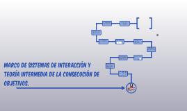Marco de sistemas de interaccion y teoria intermedia de la c