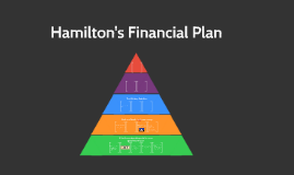 Hamilton's Financial Plan by colleen wells on Prezi