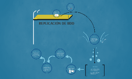REPLICACIÓN DE BDD