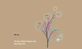 PHIL 003: Persons, Moral Values, and the Good Life (Introductory Thoughts)