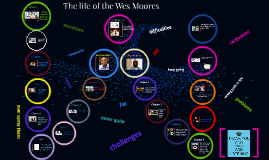 the other wes moore the impact The other wes moore summary from litcharts | the creators of sparknotes  moore and wes discuss the impact that their father's absences had on their lives.