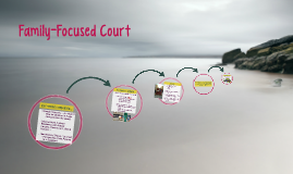 Child-Centered Court or Family-Focused Court