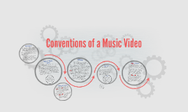 Conventions of a Music Video