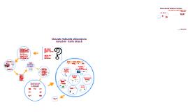 3-4. Pomiar działań employer branding - kluczowe wskaźniki efektywności, narzędzia i źródła danych