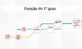 Copy of Função do 1º grau