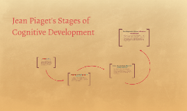 Jean Piaget's Stages of Cognitive Development