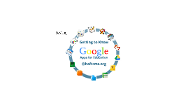 Google Apps for Education at HAFTR Middle School