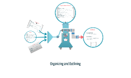 Public Speaking: Organizing and Outlining