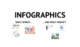 Infographics: what works, what doesn't.