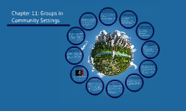 Chapter 11: Groups in Community Settings