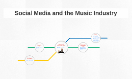 Social Media and the Music Industry