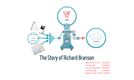 Copy of Richard Branson the leader