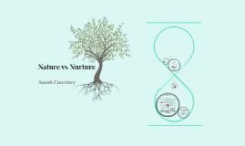 Copy of Nature vs Nurture