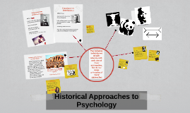 Historical Approaches to Psychology