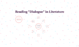 Copy of Reading Dialogue in Literature