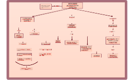 Copy of Copy of asdas