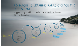 Digital Learning – Supporting Staff