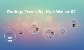 Copy of Ecology Terms By: Kyle Walker 02