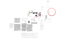 Concept Map 870.3