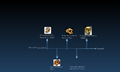 Early humans time line