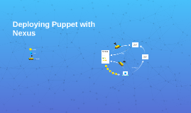 Deploying Puppet with Nexus