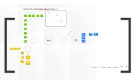 Copy of Décrypter images info, intox et images 2.0