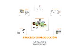 Copy of PROCESO DE PRODUCCION DE CONCRETO