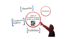 Totalitarianism- Stalin and Hitler