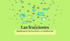 Copy of El mundo de las fracciones