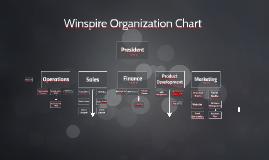 WSE Organization Chart