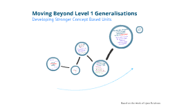Moving Beyond Level 1 Generalisations