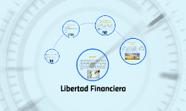 Libertad Financiera Rincon