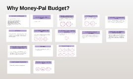 Why Money-Pal Budget?