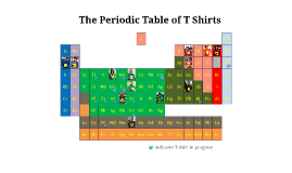 Periodic Table of T Shirts